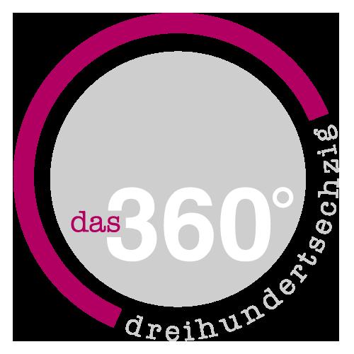 Café Das 360 Grad